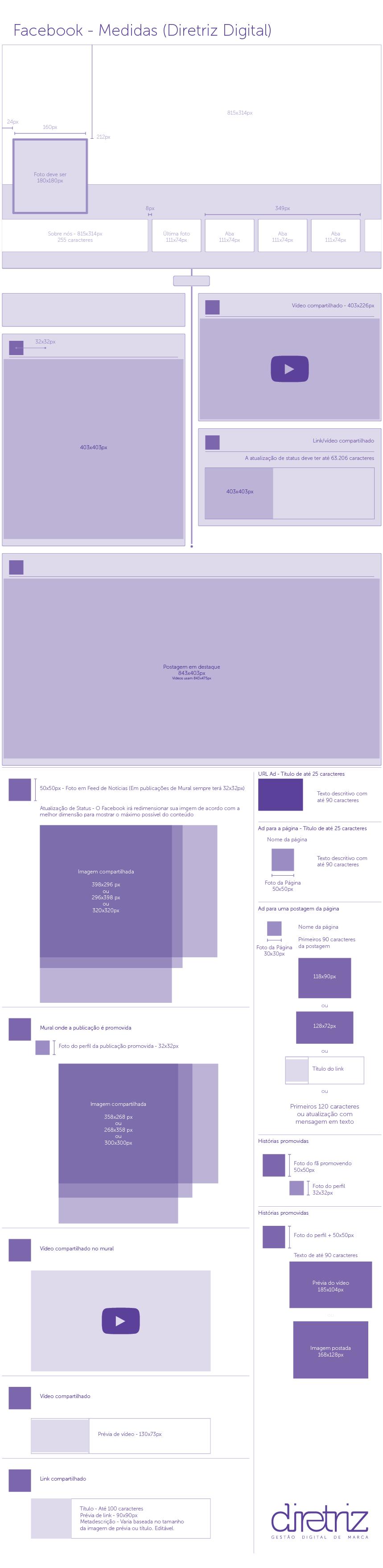 medidas-para-paginas-facebook-agencia-diretriz-digital-marketing