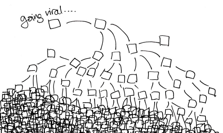o-que-pode-gerar-um-viral-parte-2-diretriz-digital-marketing-fortaleza-empresa