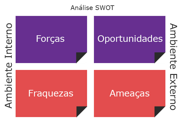 furniture company swot Our furniture manufacturer swot analysis will provide you with the comprehensive documentation that you will need in order to determine the strengths, weaknesses, opportunities, and threats that your business will face as your develop or expand your business operations.