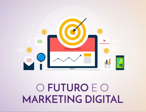 O Futuro e o Marketing Digital